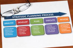 Ochre Business Strategic Planning